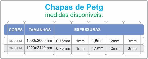 tabela-petg