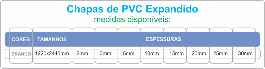 tabela-pvc-expandido