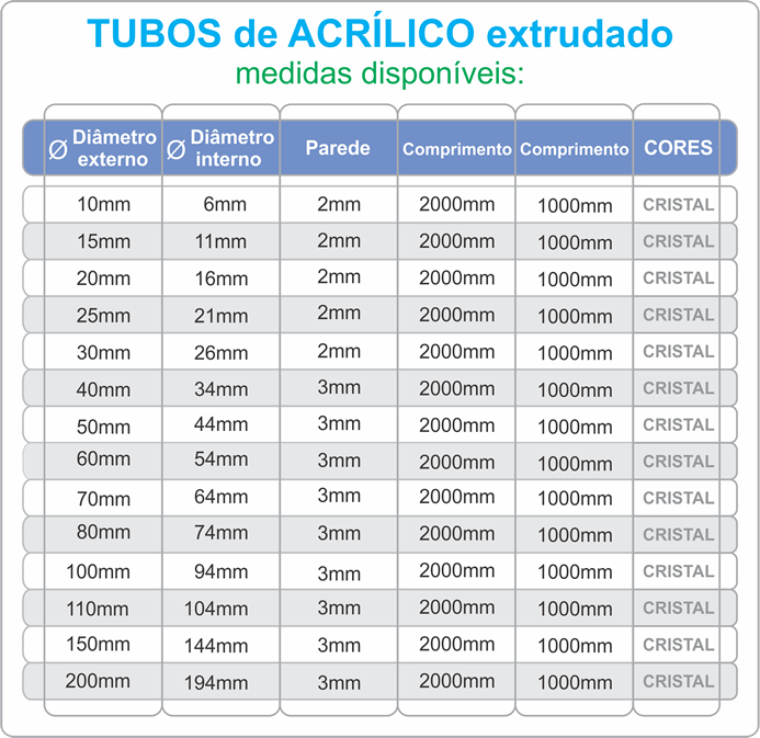 tabela-tubos-acrilico