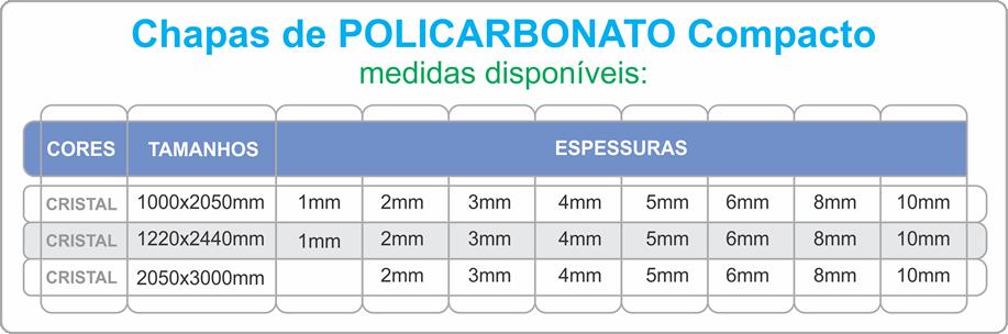 tabela-policarbonato-compacto